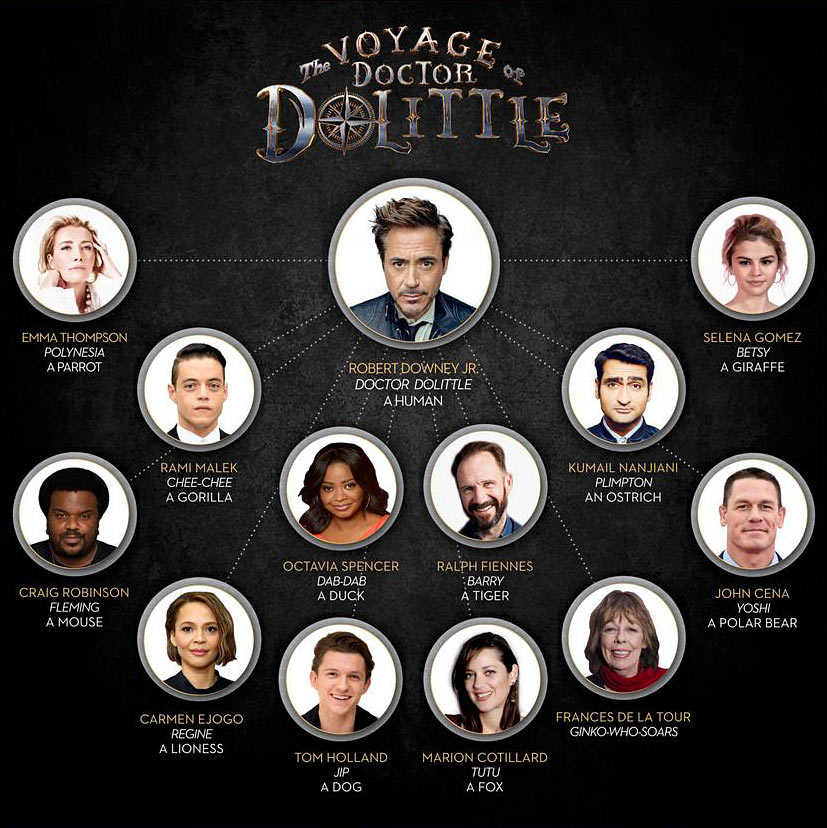 The Voyage of Doctor Dolittle - Le casting